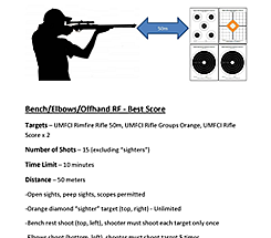 Bench Elbows Offhand Rifle RF   Best Score